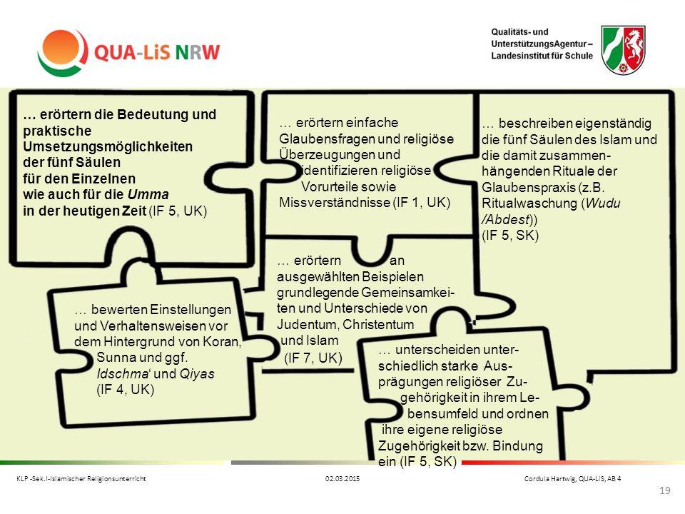 19 KLP -Sek.I-Islamischer Religionsunterricht 02.03.2015 Cordula Hartwig, QUA-LiS, AB 4 … erörtern die Bedeutung und praktische Umsetzungsmöglichkeite