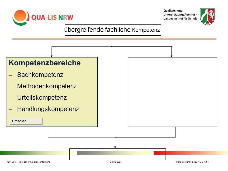 Kompetenzbereiche  Sachkompetenz  Methodenkompetenz  Urteilskompetenz  Handlungskompetenz Kompetenzbereiche  Sachkompetenz  Methodenkompetenz 