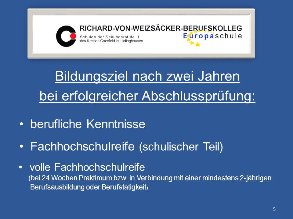 Unterrichtsfächer Berufsübergreifender Lernbereich: 6 Deutsch/Kommunikation Politik/Gesellschaftslehre Religionslehre Sport/Gesundheitsförderung