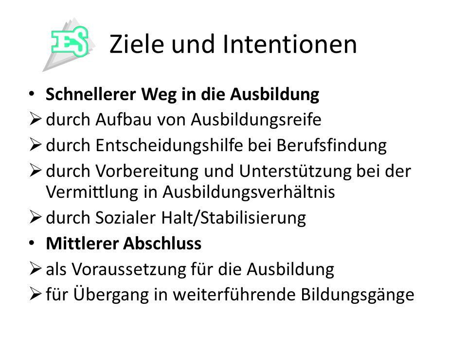 Stundentafel UnterrichtsfachWochenstunden Deutsch3 Mathematik3 Englisch3 Religion1 Politik/Wirtschaftskunde1 Sport2 Naturwissenschaften2 Berufsfeldmind.