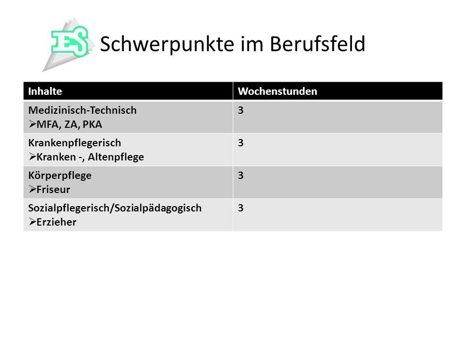Versetzungsbestimmungen Eine 5 in Deutsch, Mathematik, Englisch kann nur durch zweimal Note 3 in den beiden anderen Fächern oder einmal Note 2 in einem der beiden anderen Fächern ausgeglichen werden.