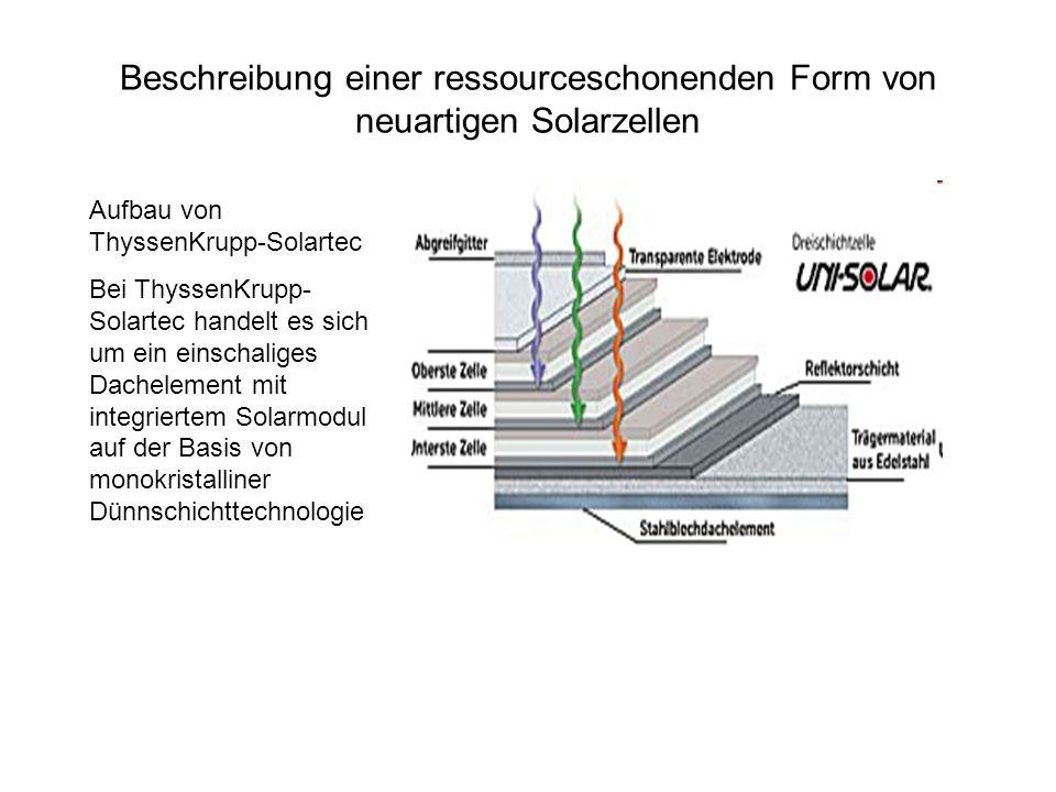 Beschreibung einer ressourceschonenden Form von neuartigen Solarzellen Aufbau von ThyssenKrupp-Solartec Bei ThyssenKrupp- Solartec handelt es sich um ein einschaliges Dachelement mit integriertem Solarmodul auf der Basis von monokristalliner Dünnschichttechnologie