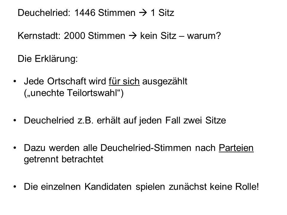 Deuchelried: 1446 Stimmen  1 Sitz Kernstadt: 2000 Stimmen  kein Sitz – warum.