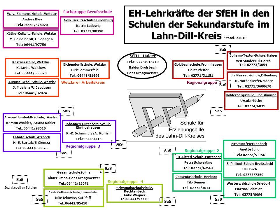 Carl-Kellner-Schule, Braunfels Julie Izkovitz/Kai Pfaff Tel.:06442/95410 Gesamtschule Solms Klaus Simon, Hans Drangmeister Tel.: 06442/23071 Westerwal