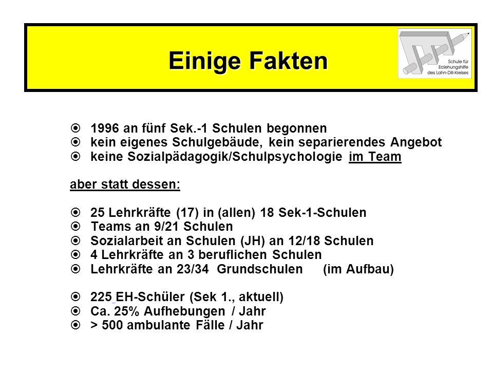  1996 an fünf Sek.-1 Schulen begonnen  kein eigenes Schulgebäude, kein separierendes Angebot  keine Sozialpädagogik/Schulpsychologie im Team aber s