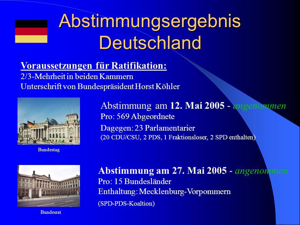 Abstimmungsergebnis Deutschland Abstimmung am 12. Mai 2005 - angenommen Pro: 569 Abgeordnete Dagegen: 23 Parlamentarier (20 CDU/CSU, 2 PDS, 1 Fraktion