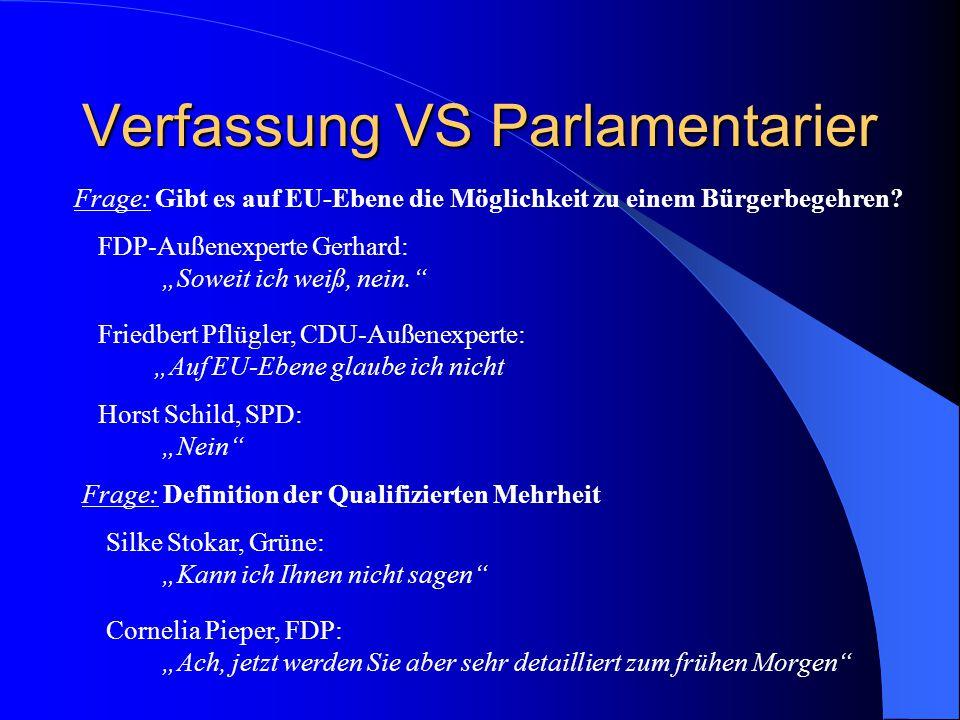 Verfassung VS Parlamentarier Frage: Gibt es auf EU-Ebene die Möglichkeit zu einem Bürgerbegehren? Frage: Definition der Qualifizierten Mehrheit FDP-Au