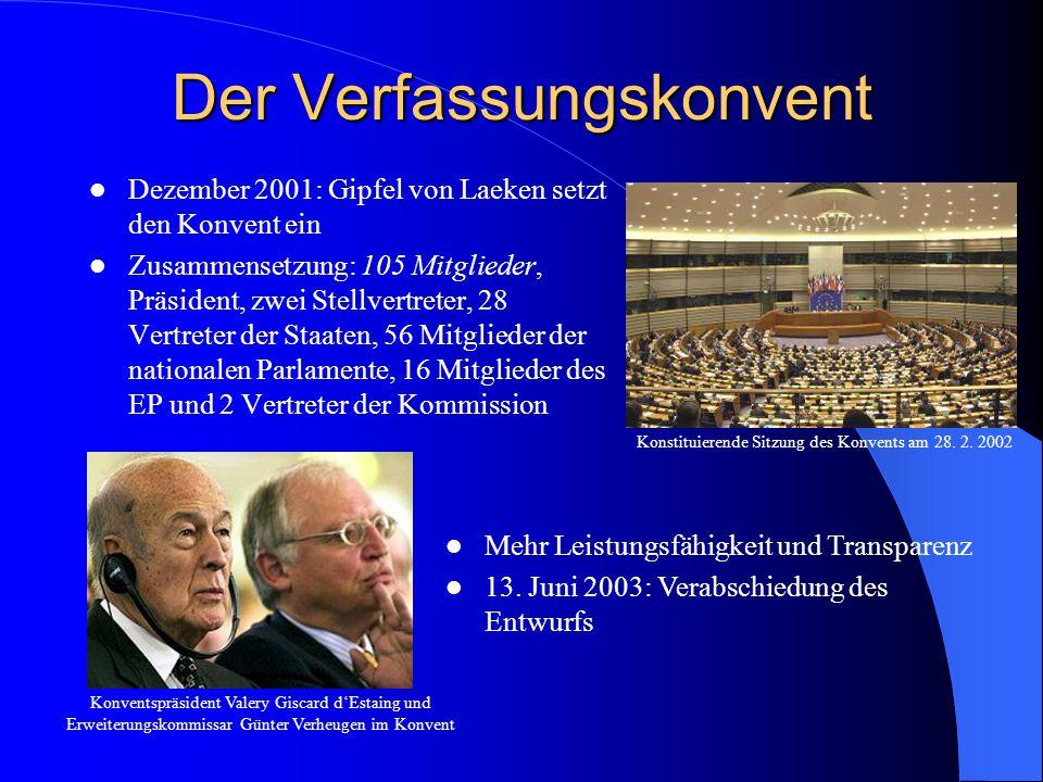 Der Verfassungskonvent Dezember 2001: Gipfel von Laeken setzt den Konvent ein Zusammensetzung: 105 Mitglieder, Präsident, zwei Stellvertreter, 28 Vertreter der Staaten, 56 Mitglieder der nationalen Parlamente, 16 Mitglieder des EP und 2 Vertreter der Kommission Mehr Leistungsfähigkeit und Transparenz 13.