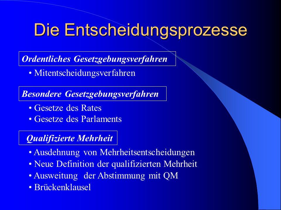 Die Entscheidungsprozesse Ordentliches Gesetzgebungsverfahren Besondere Gesetzgebungsverfahren Mitentscheidungsverfahren Gesetze des Rates Gesetze des