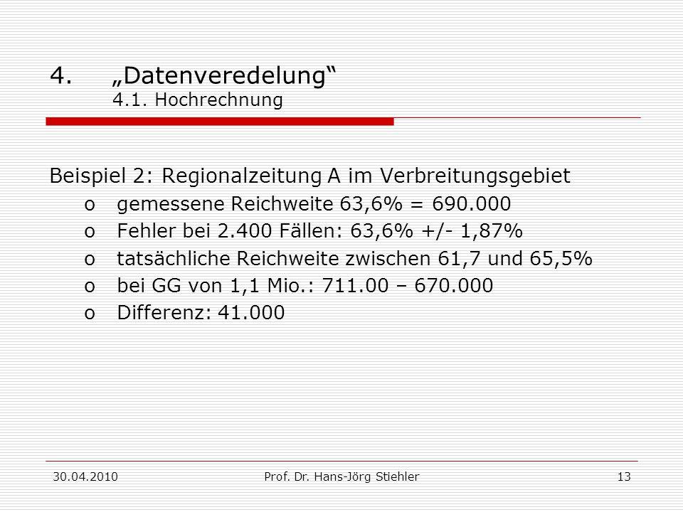 """30.04.2010Prof. Dr. Hans-Jörg Stiehler13 4.""""Datenveredelung"""" 4.1. Hochrechnung Beispiel 2: Regionalzeitung A im Verbreitungsgebiet ogemessene Reichwei"""