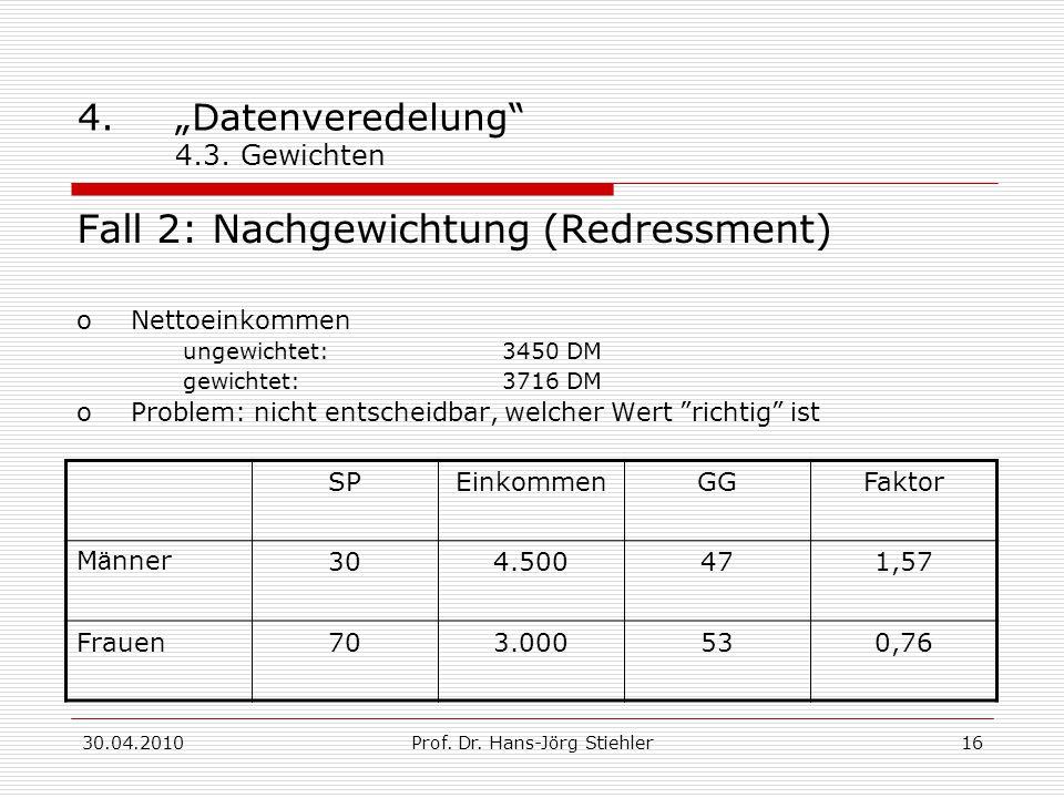 """30.04.2010Prof. Dr. Hans-Jörg Stiehler16 4.""""Datenveredelung"""" 4.3. Gewichten Fall 2: Nachgewichtung (Redressment) oNettoeinkommen ungewichtet:3450 DM g"""