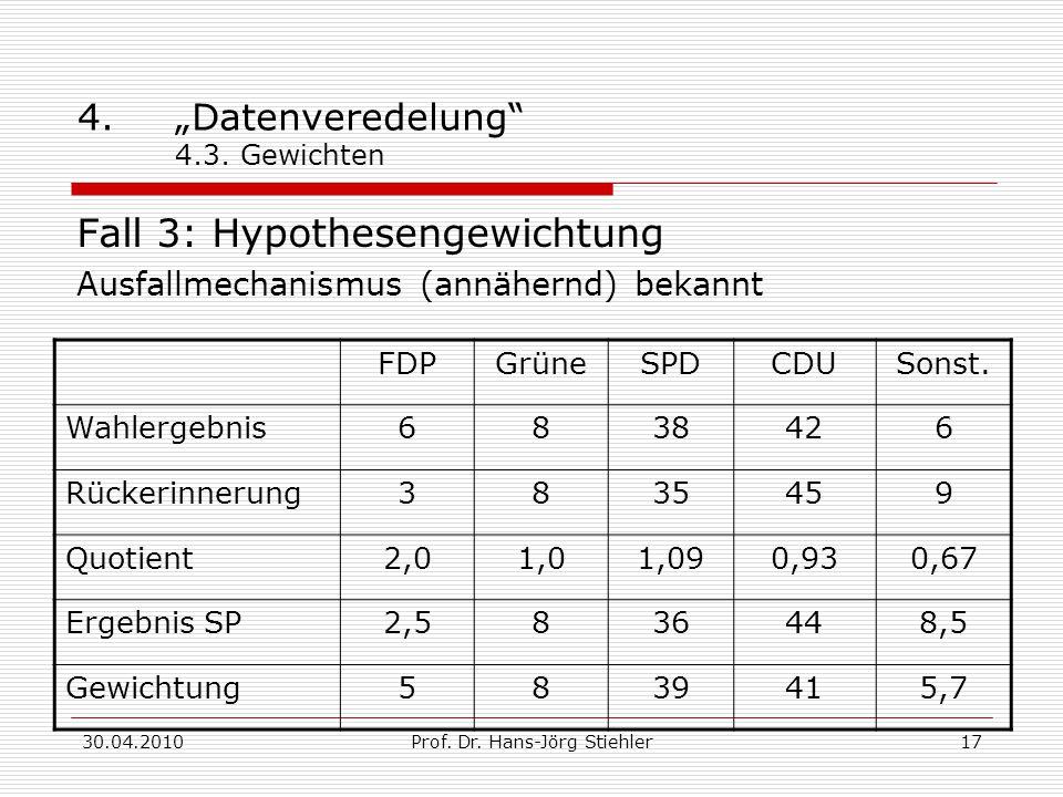 "30.04.2010Prof. Dr. Hans-Jörg Stiehler17 4.""Datenveredelung"" 4.3. Gewichten Fall 3: Hypothesengewichtung Ausfallmechanismus (annähernd) bekannt FDPGrü"