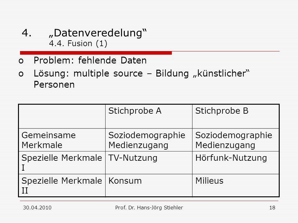 """30.04.2010Prof. Dr. Hans-Jörg Stiehler18 4.""""Datenveredelung"""" 4.4. Fusion (1) oProblem: fehlende Daten oLösung: multiple source – Bildung """"künstlicher"""""""