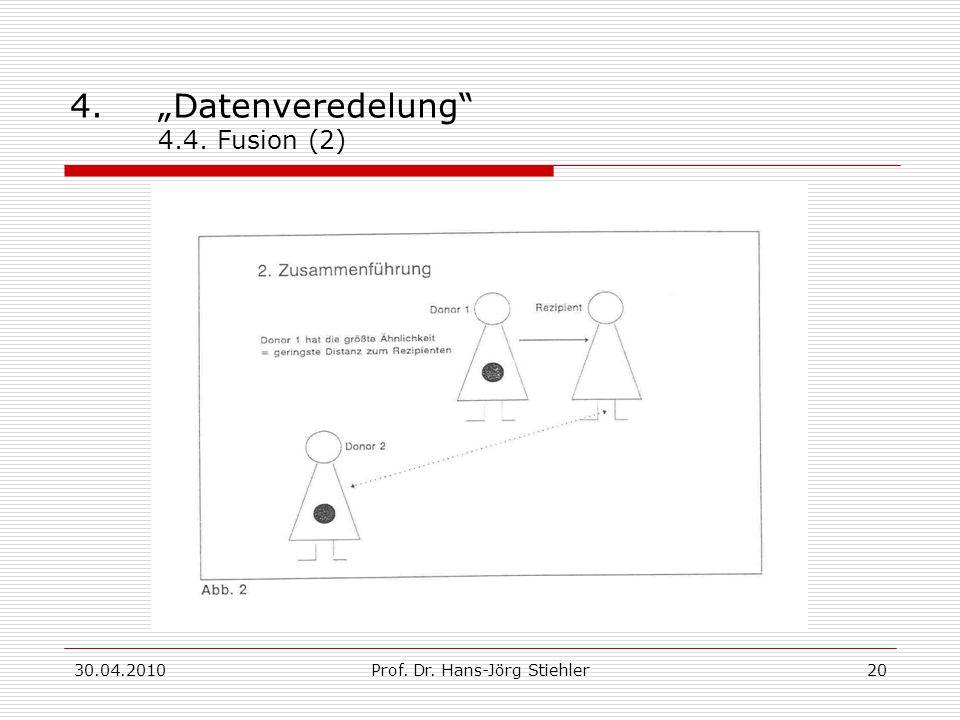 """30.04.2010Prof. Dr. Hans-Jörg Stiehler20 4.""""Datenveredelung"""" 4.4. Fusion (2)"""