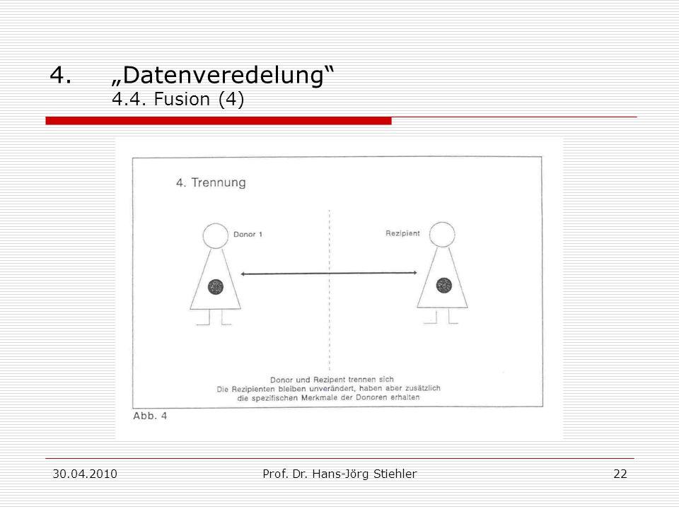 """30.04.2010Prof. Dr. Hans-Jörg Stiehler22 4.""""Datenveredelung"""" 4.4. Fusion (4)"""