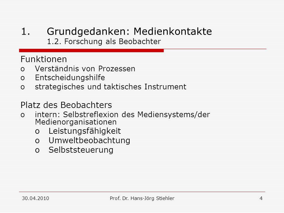 30.04.2010Prof. Dr. Hans-Jörg Stiehler4 1.Grundgedanken: Medienkontakte 1.2. Forschung als Beobachter Funktionen oVerständnis von Prozessen oEntscheid