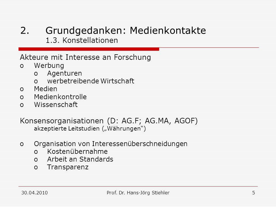 30.04.2010Prof. Dr. Hans-Jörg Stiehler5 2.Grundgedanken: Medienkontakte 1.3. Konstellationen Akteure mit Interesse an Forschung oWerbung oAgenturen ow