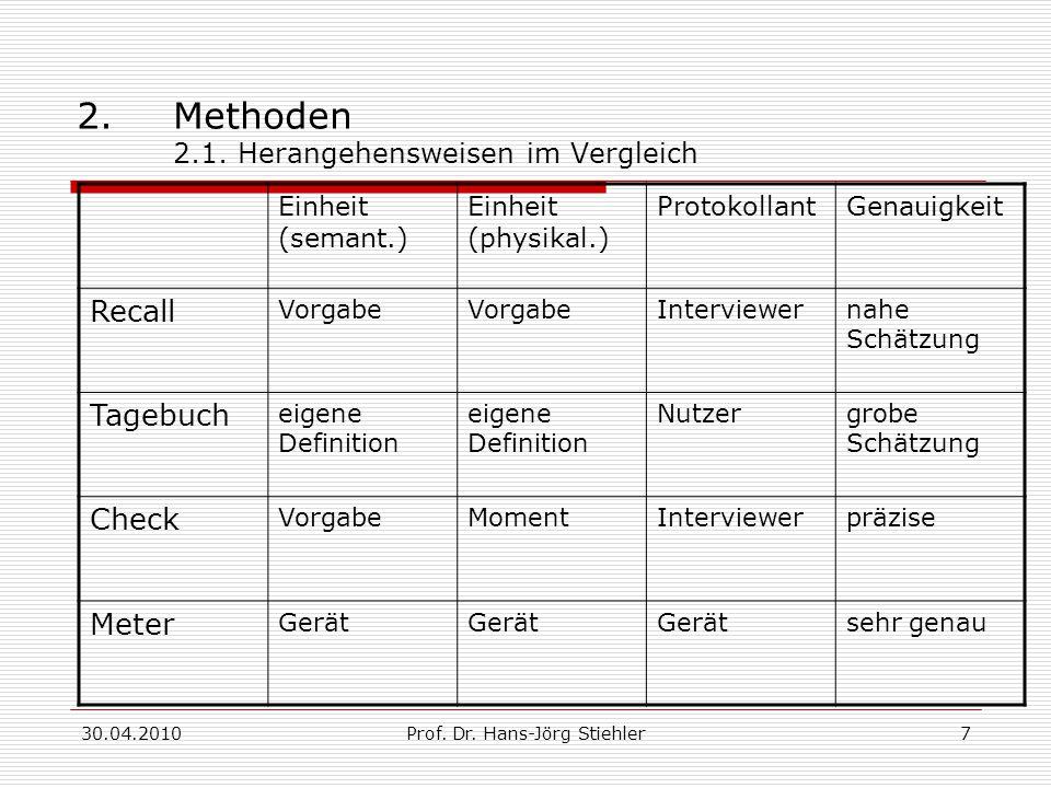 30.04.2010Prof. Dr. Hans-Jörg Stiehler7 2.Methoden 2.1. Herangehensweisen im Vergleich Einheit (semant.) Einheit (physikal.) ProtokollantGenauigkeit R