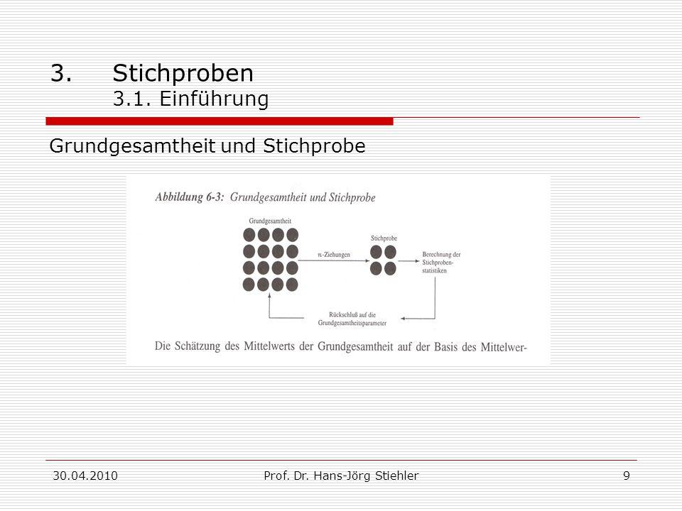 30.04.2010Prof. Dr. Hans-Jörg Stiehler9 3.Stichproben 3.1. Einführung Grundgesamtheit und Stichprobe