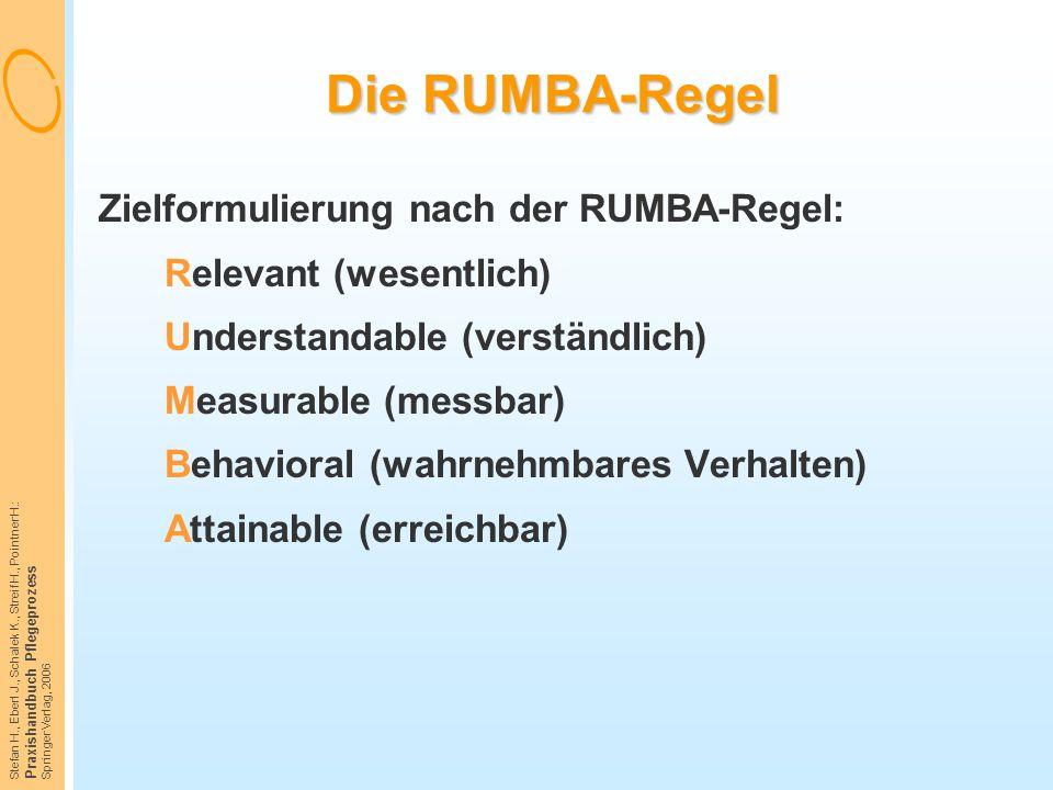 Stefan H., Eberl J., Schalek K., Streif H., Pointner H.: Praxishandbuch Pflegeprozess Springer Verlag, 2006 Die RUMBA-Regel Zielformulierung nach der