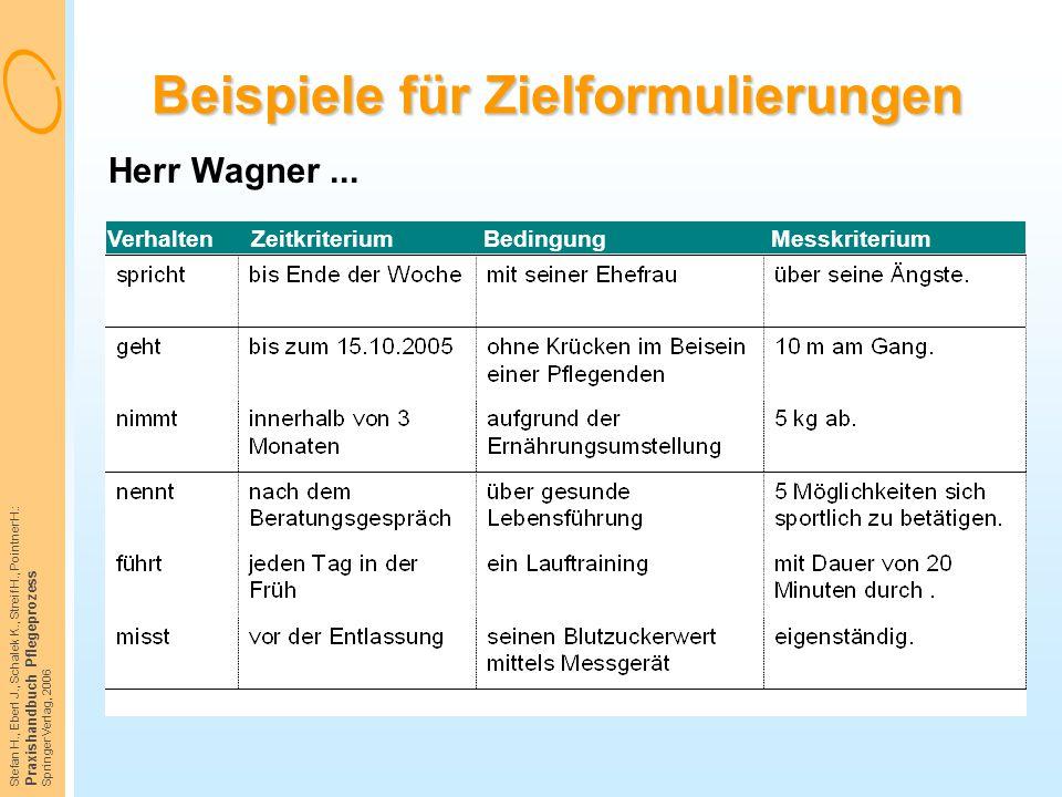 Stefan H., Eberl J., Schalek K., Streif H., Pointner H.: Praxishandbuch Pflegeprozess Springer Verlag, 2006 Beispiele für Zielformulierungen Herr Wagn