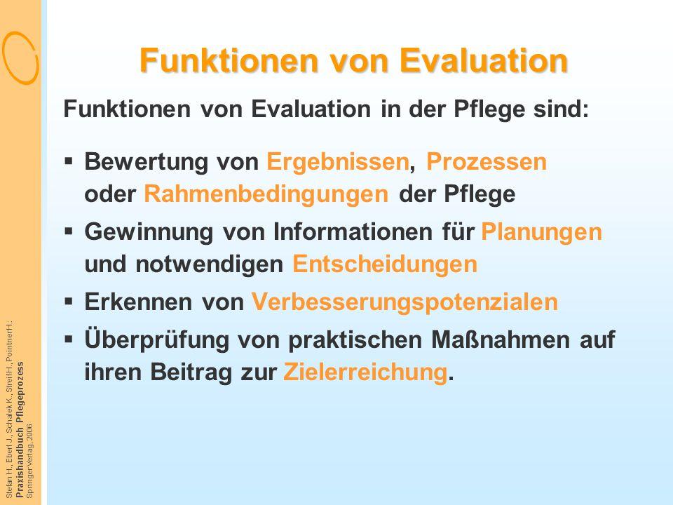 Stefan H., Eberl J., Schalek K., Streif H., Pointner H.: Praxishandbuch Pflegeprozess Springer Verlag, 2006 Funktionen von Evaluation Funktionen von E