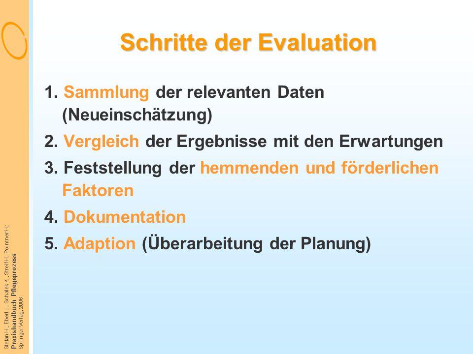 Stefan H., Eberl J., Schalek K., Streif H., Pointner H.: Praxishandbuch Pflegeprozess Springer Verlag, 2006 Schritte der Evaluation 1. Sammlung der re