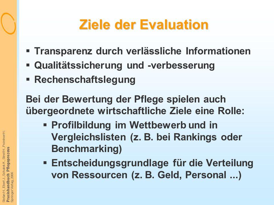 Stefan H., Eberl J., Schalek K., Streif H., Pointner H.: Praxishandbuch Pflegeprozess Springer Verlag, 2006 Ziele der Evaluation  Transparenz durch v