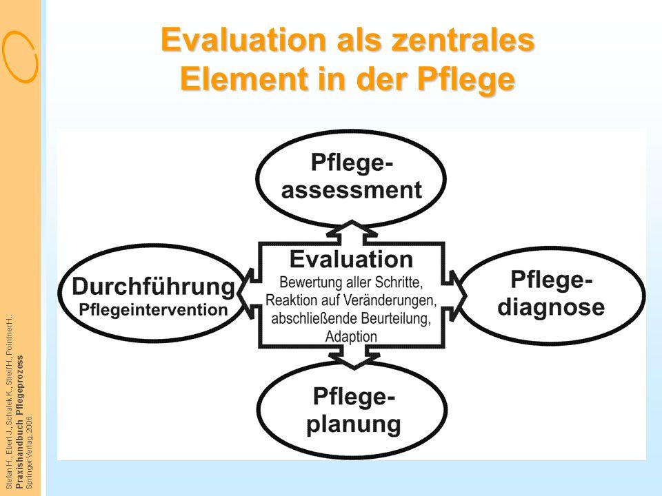 Stefan H., Eberl J., Schalek K., Streif H., Pointner H.: Praxishandbuch Pflegeprozess Springer Verlag, 2006 Evaluation als zentrales Element in der Pf