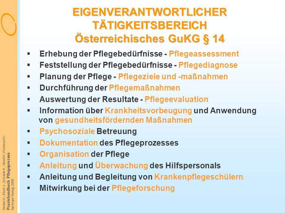 Stefan H., Eberl J., Schalek K., Streif H., Pointner H.: Praxishandbuch Pflegeprozess Springer Verlag, 2006 EIGENVERANTWORTLICHER TÄTIGKEITSBEREICH Ös