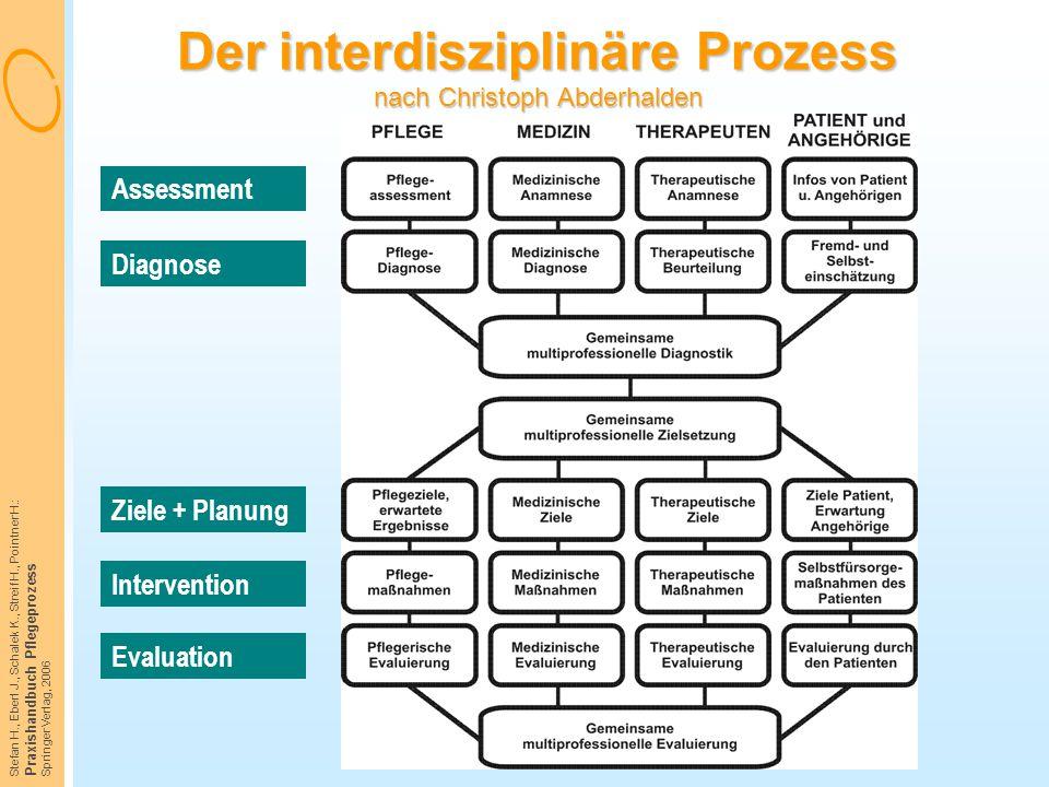 Stefan H., Eberl J., Schalek K., Streif H., Pointner H.: Praxishandbuch Pflegeprozess Springer Verlag, 2006 Der interdisziplinäre Prozess nach Christo