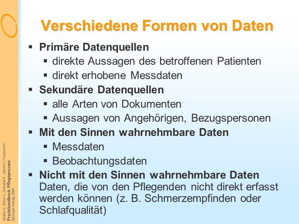 Stefan H., Eberl J., Schalek K., Streif H., Pointner H.: Praxishandbuch Pflegeprozess Springer Verlag, 2006 Verschiedene Formen von Daten  Primäre Da