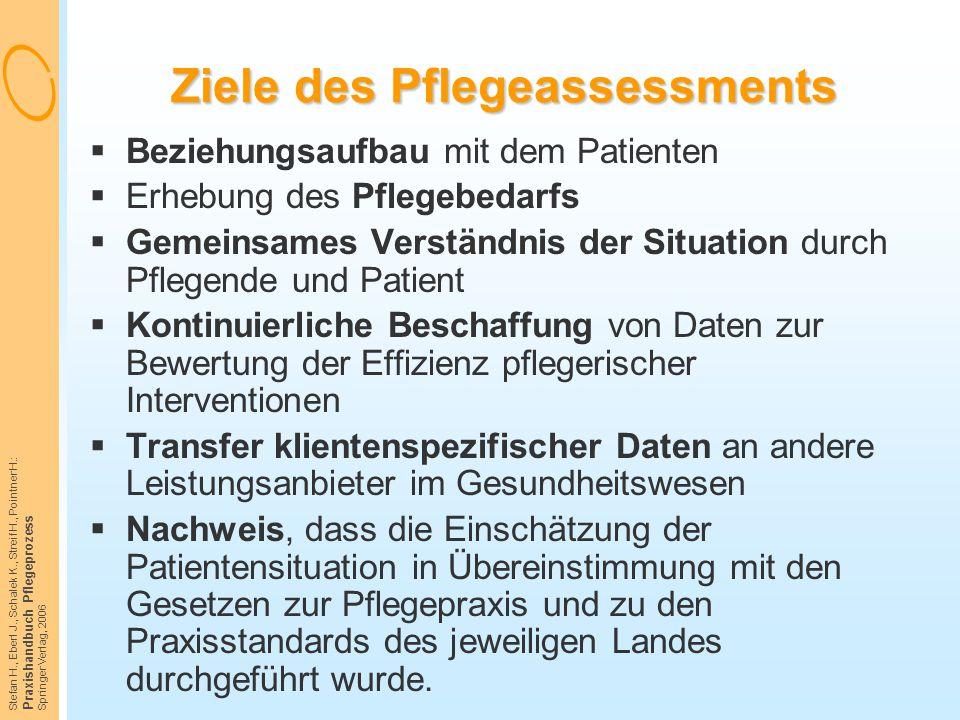 Stefan H., Eberl J., Schalek K., Streif H., Pointner H.: Praxishandbuch Pflegeprozess Springer Verlag, 2006 Ziele des Pflegeassessments  Beziehungsau