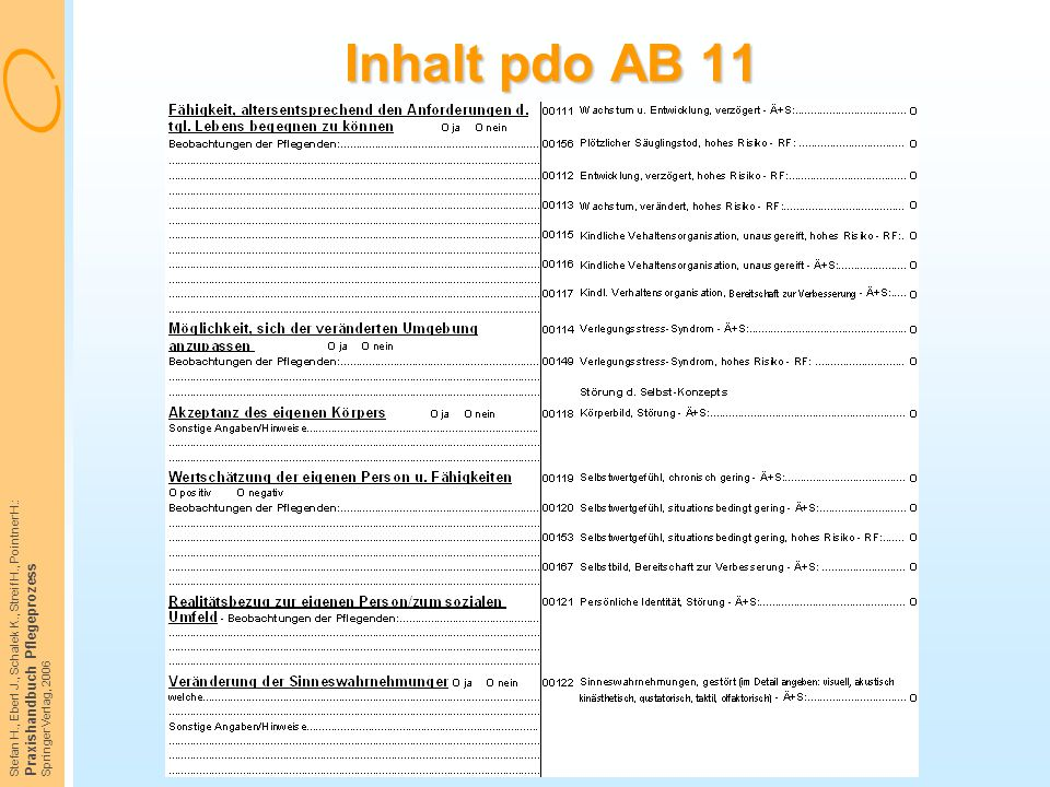 Stefan H., Eberl J., Schalek K., Streif H., Pointner H.: Praxishandbuch Pflegeprozess Springer Verlag, 2006 Inhalt pdo AB 11