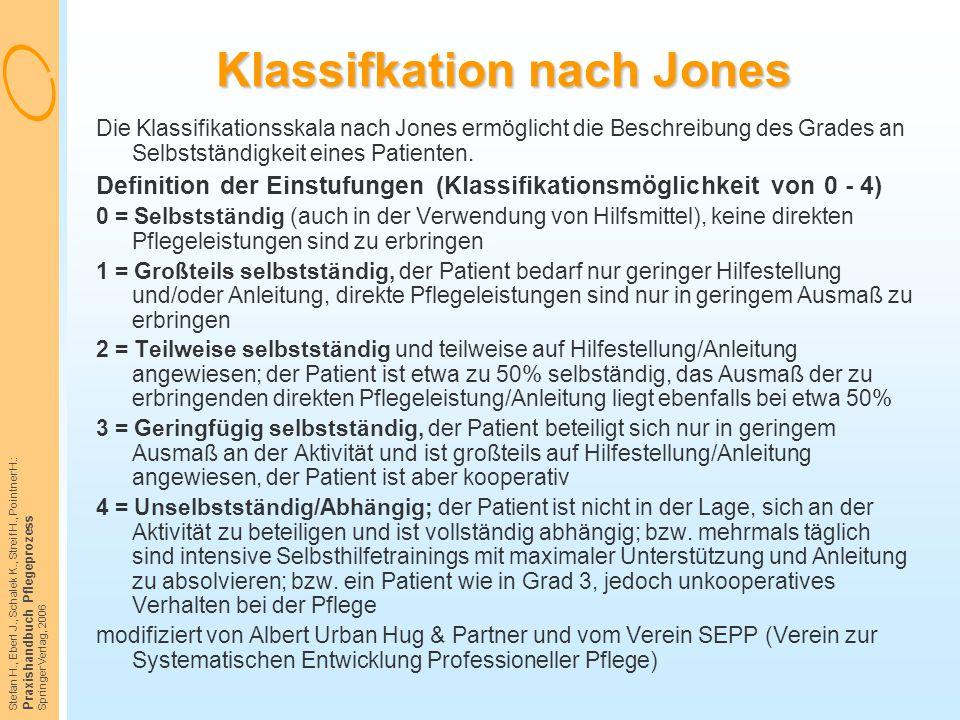 Stefan H., Eberl J., Schalek K., Streif H., Pointner H.: Praxishandbuch Pflegeprozess Springer Verlag, 2006 Klassifkation nach Jones Die Klassifikatio