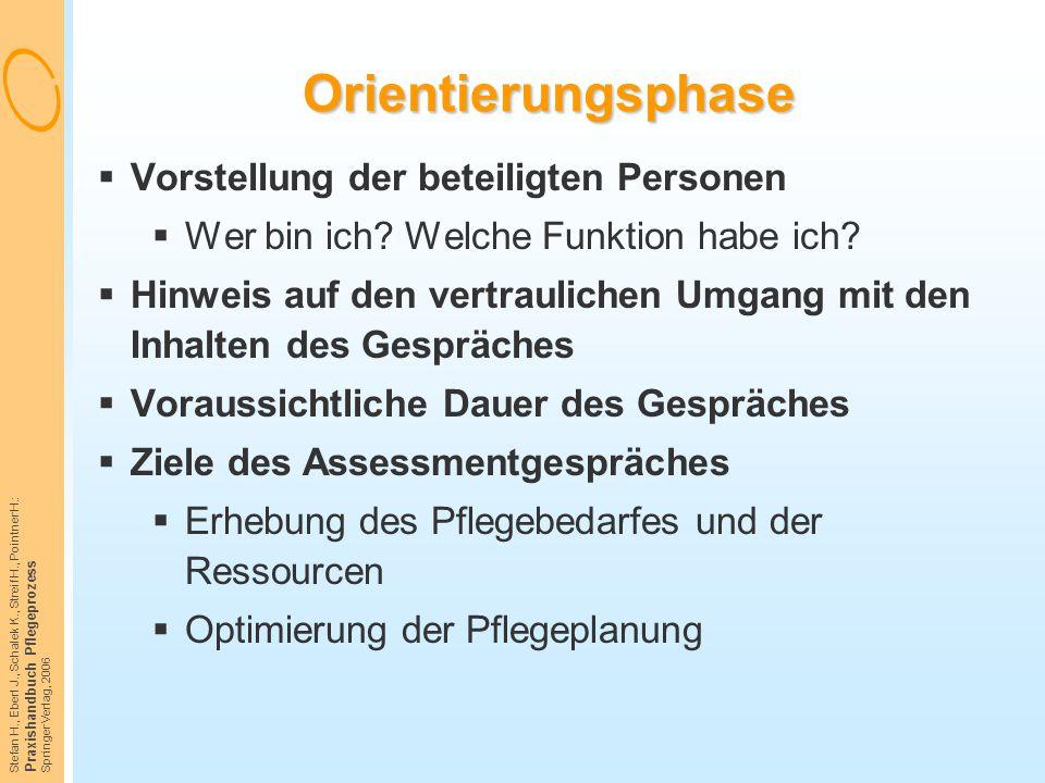Stefan H., Eberl J., Schalek K., Streif H., Pointner H.: Praxishandbuch Pflegeprozess Springer Verlag, 2006 Orientierungsphase  Vorstellung der betei