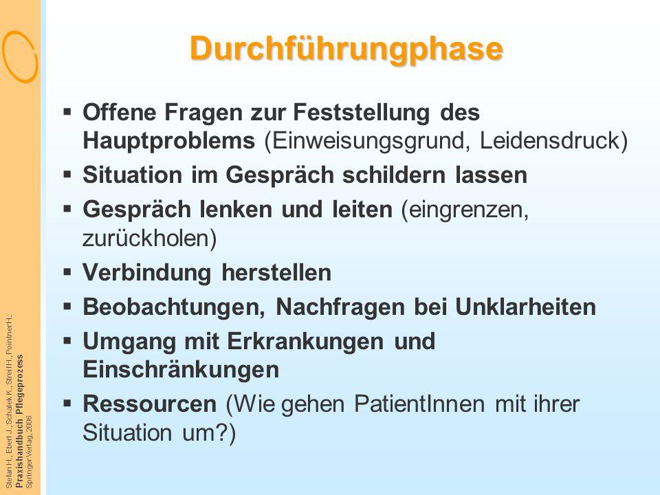 Stefan H., Eberl J., Schalek K., Streif H., Pointner H.: Praxishandbuch Pflegeprozess Springer Verlag, 2006 Durchführungphase  Offene Fragen zur Fest