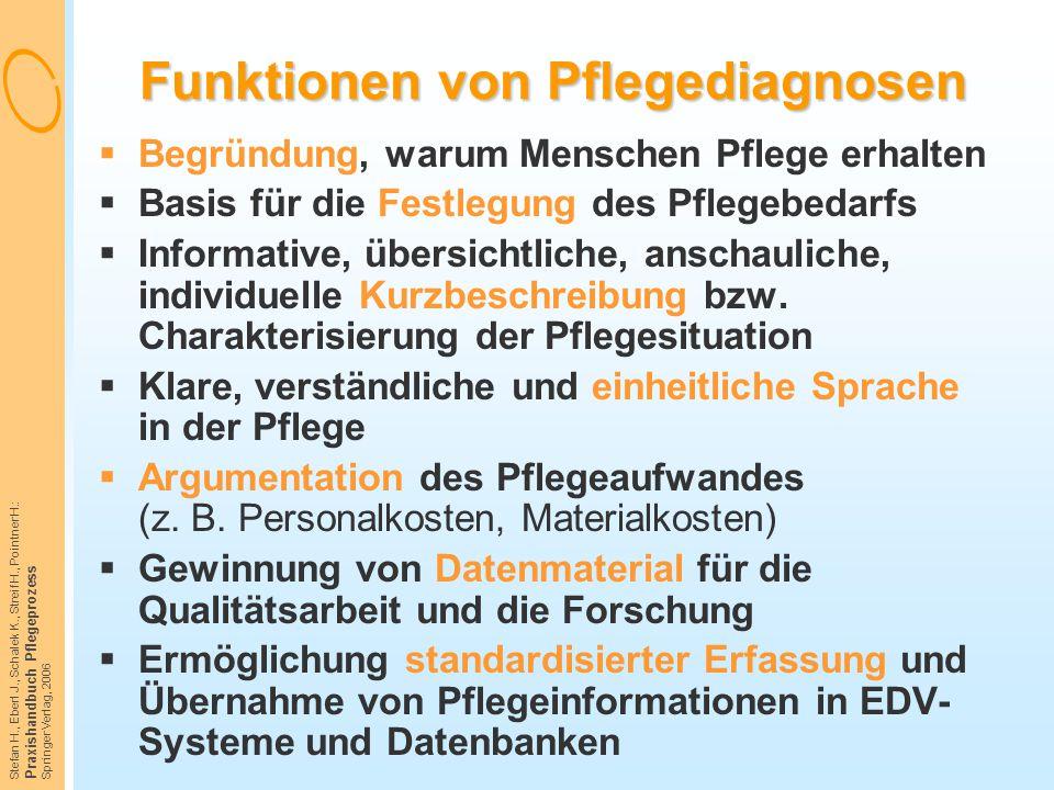 Stefan H., Eberl J., Schalek K., Streif H., Pointner H.: Praxishandbuch Pflegeprozess Springer Verlag, 2006 Funktionen von Pflegediagnosen  Begründun