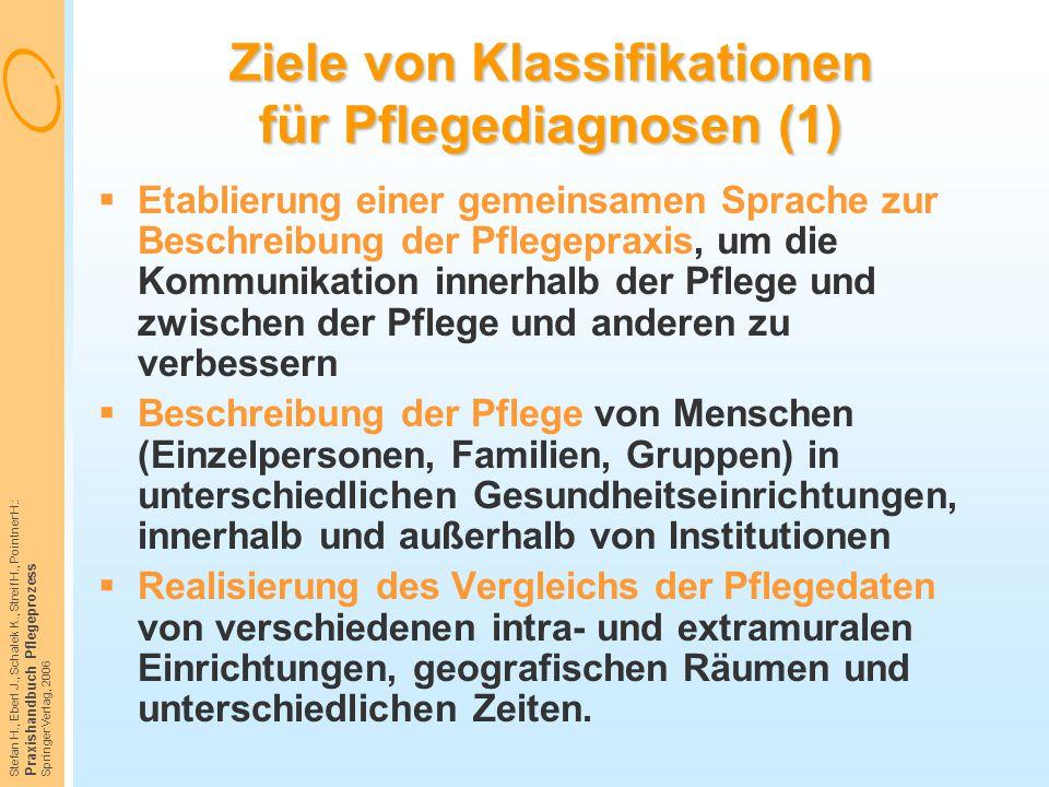 Stefan H., Eberl J., Schalek K., Streif H., Pointner H.: Praxishandbuch Pflegeprozess Springer Verlag, 2006 Ziele von Klassifikationen für Pflegediagn
