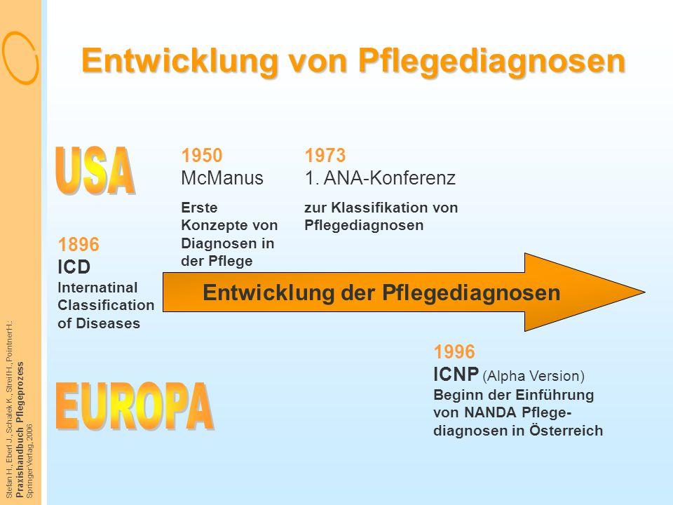 Stefan H., Eberl J., Schalek K., Streif H., Pointner H.: Praxishandbuch Pflegeprozess Springer Verlag, 2006 Entwicklung von Pflegediagnosen 1950 McMan
