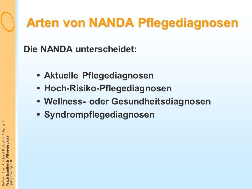Stefan H., Eberl J., Schalek K., Streif H., Pointner H.: Praxishandbuch Pflegeprozess Springer Verlag, 2006 Arten von NANDA Pflegediagnosen Die NANDA