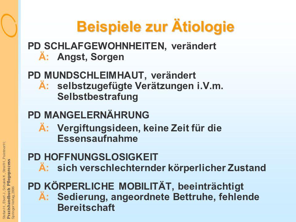 Stefan H., Eberl J., Schalek K., Streif H., Pointner H.: Praxishandbuch Pflegeprozess Springer Verlag, 2006 Beispiele zur Ätiologie PD SCHLAFGEWOHNHEI