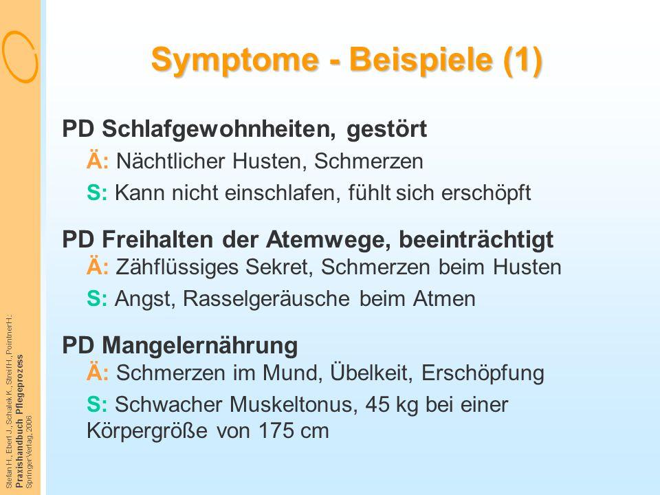 Stefan H., Eberl J., Schalek K., Streif H., Pointner H.: Praxishandbuch Pflegeprozess Springer Verlag, 2006 Symptome - Beispiele (1) PD Schlafgewohnhe