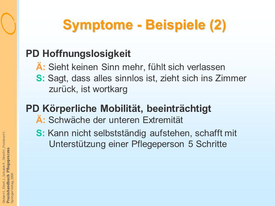 Stefan H., Eberl J., Schalek K., Streif H., Pointner H.: Praxishandbuch Pflegeprozess Springer Verlag, 2006 Symptome - Beispiele (2) PD Hoffnungslosig