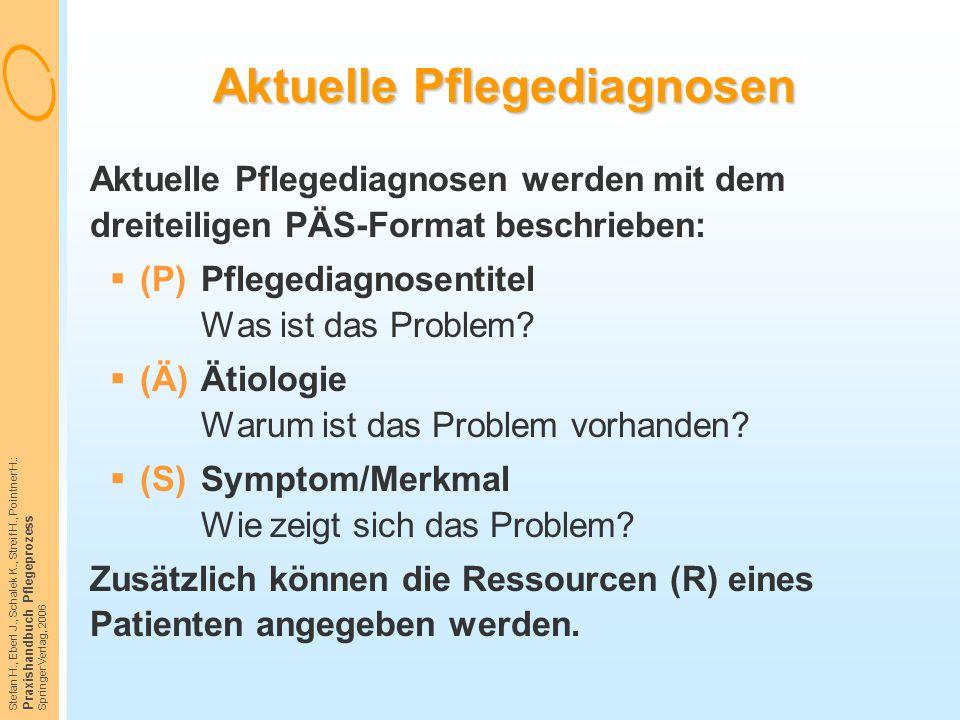Stefan H., Eberl J., Schalek K., Streif H., Pointner H.: Praxishandbuch Pflegeprozess Springer Verlag, 2006 Aktuelle Pflegediagnosen Aktuelle Pflegedi