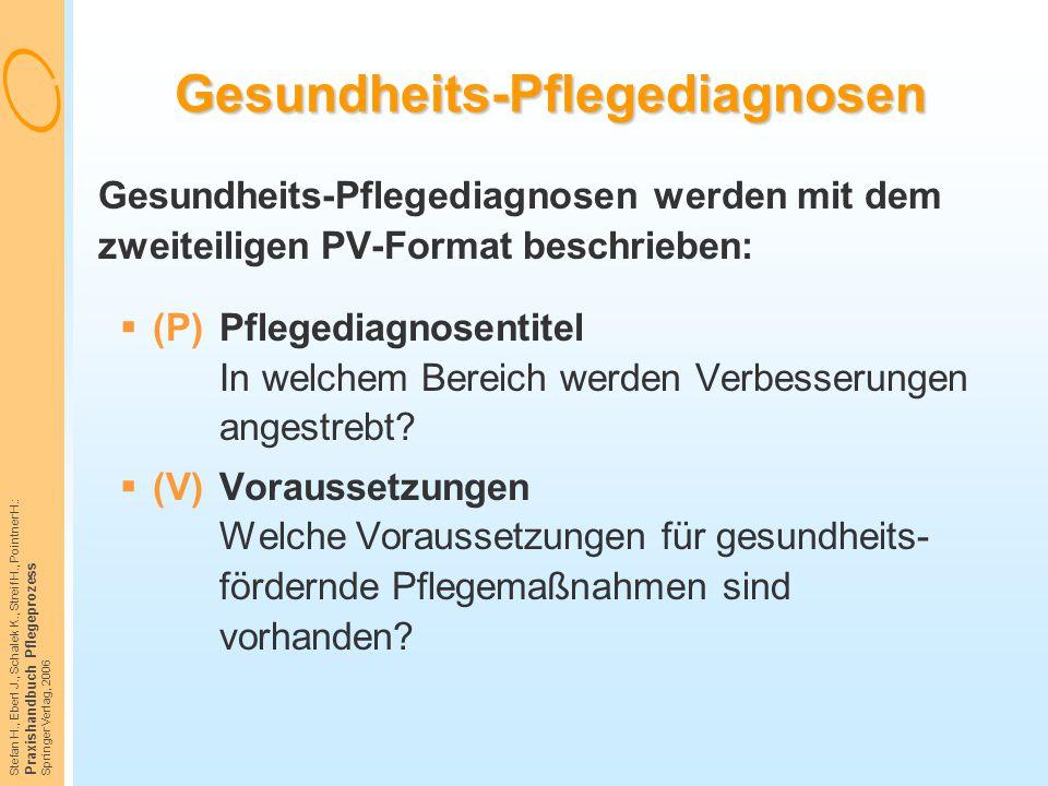 Stefan H., Eberl J., Schalek K., Streif H., Pointner H.: Praxishandbuch Pflegeprozess Springer Verlag, 2006 Gesundheits-Pflegediagnosen Gesundheits-Pf