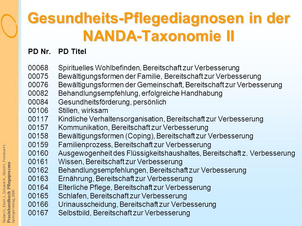 Stefan H., Eberl J., Schalek K., Streif H., Pointner H.: Praxishandbuch Pflegeprozess Springer Verlag, 2006 Gesundheits-Pflegediagnosen in der NANDA-T