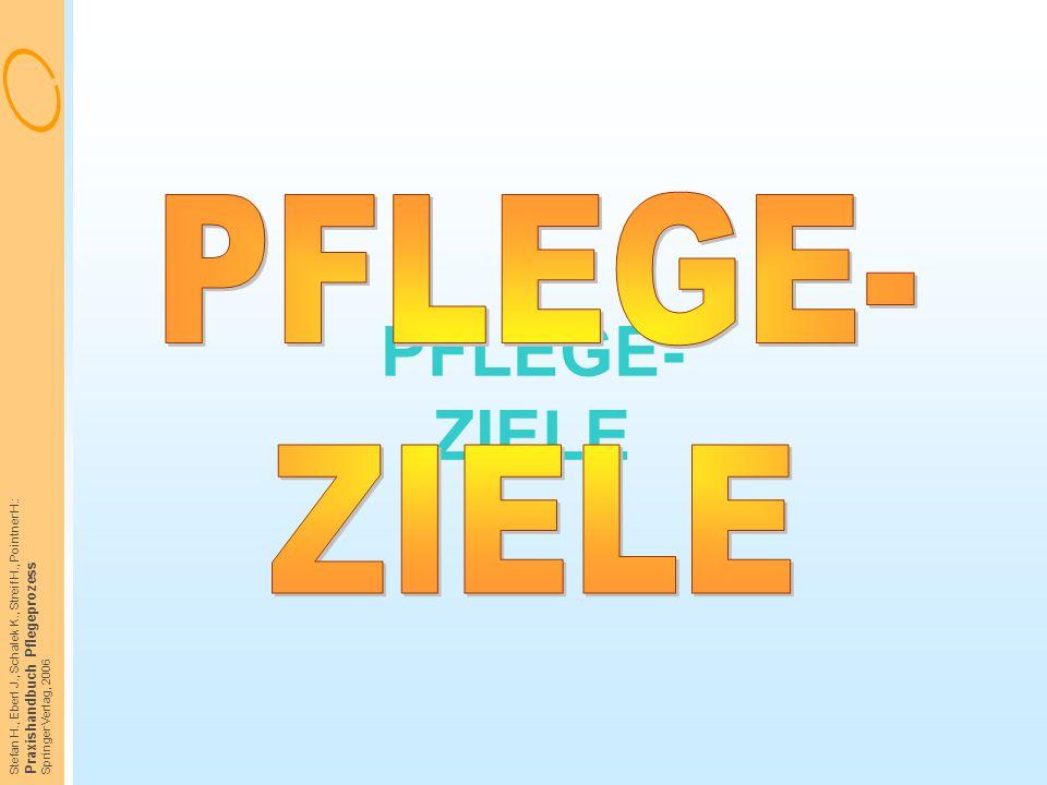 Stefan H., Eberl J., Schalek K., Streif H., Pointner H.: Praxishandbuch Pflegeprozess Springer Verlag, 2006 PFLEGE- ZIELE