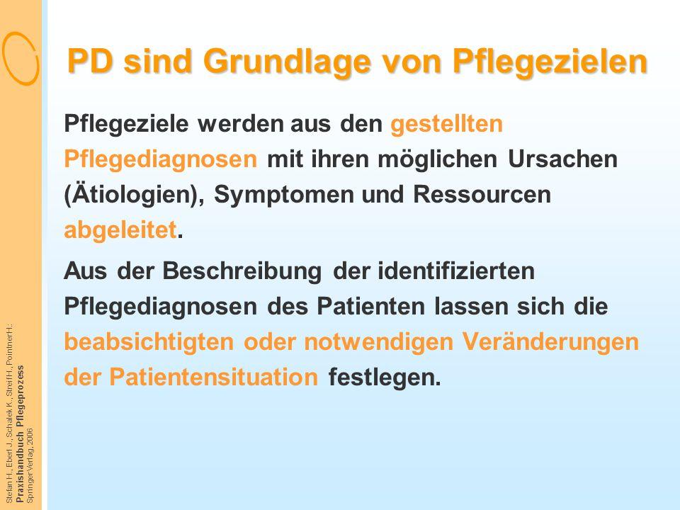 Stefan H., Eberl J., Schalek K., Streif H., Pointner H.: Praxishandbuch Pflegeprozess Springer Verlag, 2006 PD sind Grundlage von Pflegezielen Pflegez