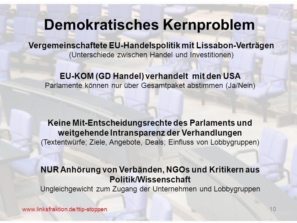 Demokratisches Kernproblem www.linksfraktion.de/ttip-stoppen10 NUR Anhörung von Verbänden, NGOs und Kritikern aus Politik/Wissenschaft Ungleichgewicht zum Zugang der Unternehmen und Lobbygruppen Vergemeinschaftete EU-Handelspolitik mit Lissabon-Verträgen (Unterschiede zwischen Handel und Investitionen) EU-KOM (GD Handel) verhandelt mit den USA Parlamente können nur über Gesamtpaket abstimmen (Ja/Nein) Keine Mit-Entscheidungsrechte des Parlaments und weitgehende Intransparenz der Verhandlungen (Textentwürfe; Ziele, Angebote, Deals; Einfluss von Lobbygruppen)